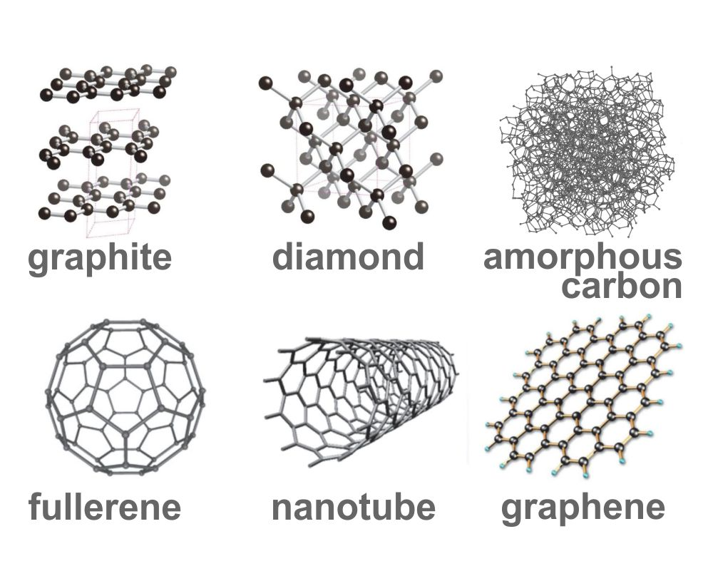 Shungite Stone and Shungite Fullerenes - shungite com
